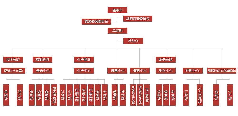 组织架构_03.jpg