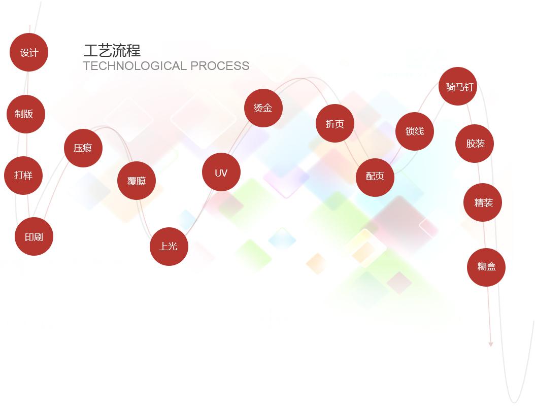 工艺流程111_03.jpg